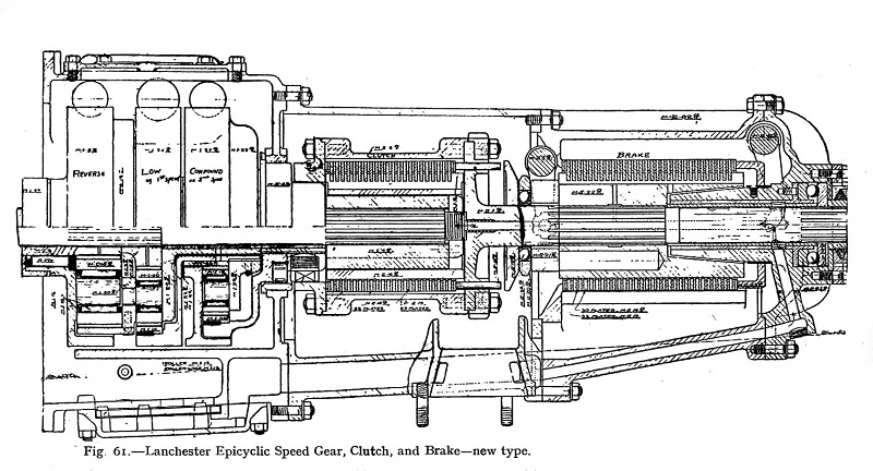 lanchester_epicyclic_gearbox_and_brake